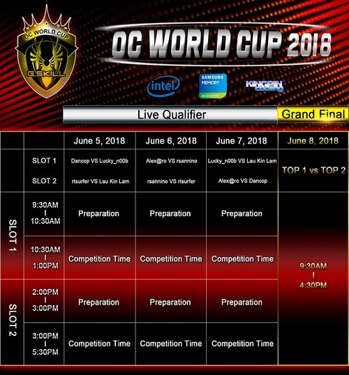 G.Skill OC World Cup 2018