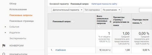 Google Analytics для YouTube